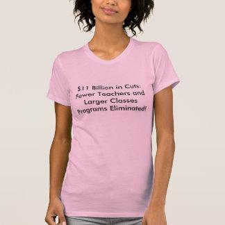 $11 miljard in Besnoeiingen: Minder Leraren en T Shirt