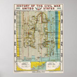 1897 de Grafiek van de Geschiedenis van de Poster