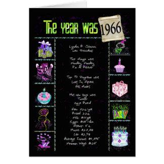 1966 de Feiten van de Pret van de Verjaardag Wenskaart
