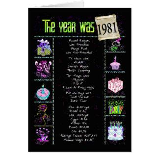 1981 de Feiten van de Pret van de Verjaardag Briefkaarten 0
