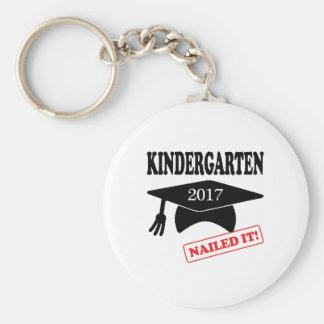 2017 nagelde de Kleuterschool het Sleutelhanger