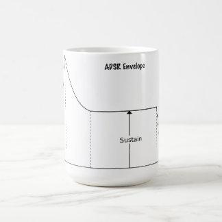 ADSR (de Aanval, Bederf, ondersteunt, Versie) Mok