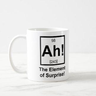 Ah het Element van Symbool van het Element van de Koffiemok