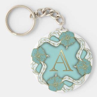 alfabet A monogram Basic Ronde Button Sleutelhanger