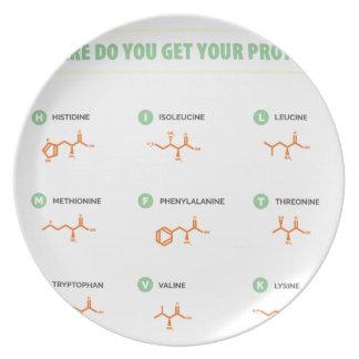 Aminozuren - waar krijgt u uw proteïne? melamine+bord
