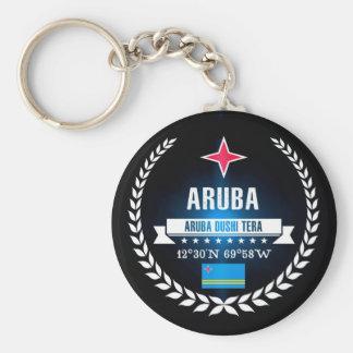 Aruba Sleutelhanger