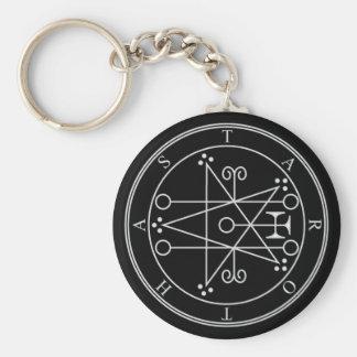 Astaroth [1] sleutelhanger