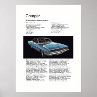 Auto 68 van de spier de Advertentie van de Lader Poster