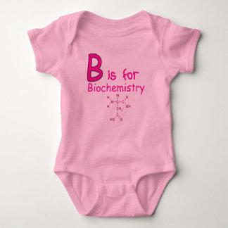 B is voor Biochemie Romper