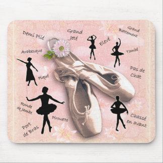 Ballet Muismatten