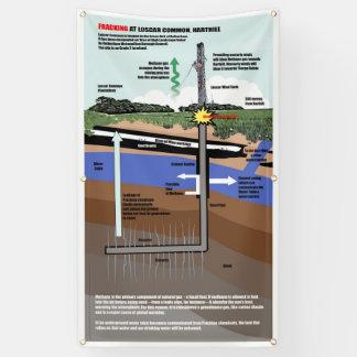 Banner 3 ' x 5 ' voet van Loscar van Fracking