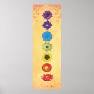 Banner zeven Chakras Poster