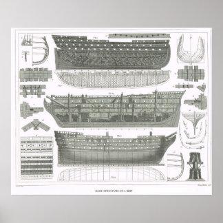 Basis bouw van een schip poster
