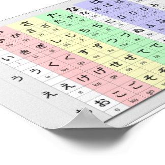 basis hiragana door kleurengrafiek poster