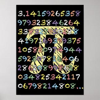 Berekende pret en Kleurrijke bord-Stijl Pi Poster
