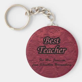 Beste Rode Doll van de Leraar van Keychain (Zeer Sleutelhanger