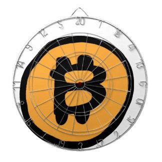 bitcoin collectie dartborden