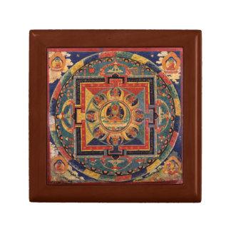 Boedha Mandala Antiek Tibetan Thanka Decoratiedoosje