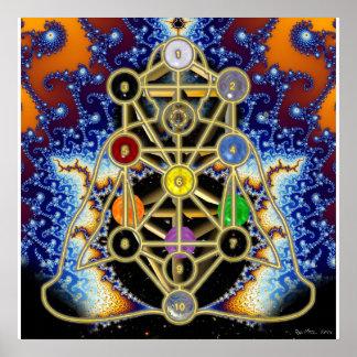 Boom van Sefirot met diagram Chakra Poster