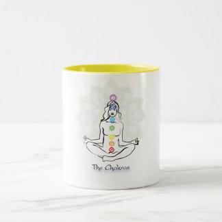 Chakras Tweekleurige Koffiemok