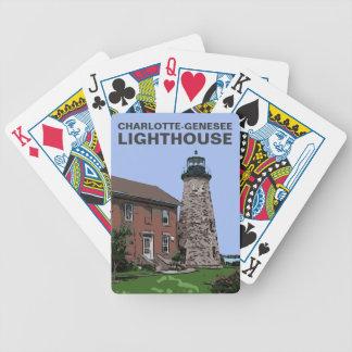 Charlotte-GENESEE Poker Kaarten