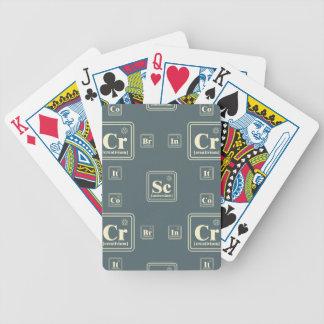 Chemie van de zaken poker kaarten