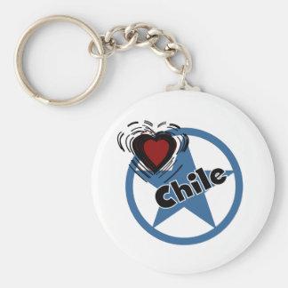 Cirkel Chili Sleutelhanger