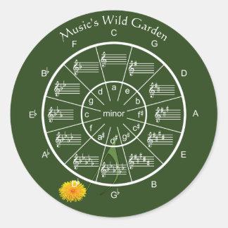 Cirkel van de Wilde Tuin van Vijfden voor de Ronde Sticker
