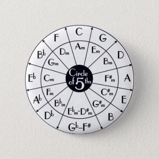 Cirkel van Vijfden Ronde Button 5,7 Cm