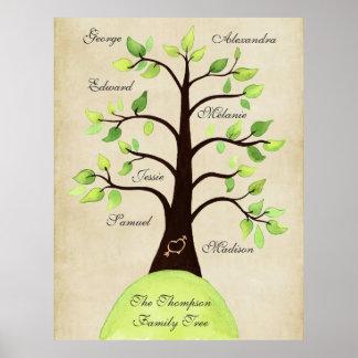 Creëer Uw Eigen Poster van de Stamboom