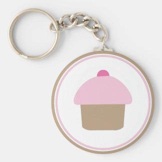 Cupcake Keychain Sleutelhangers