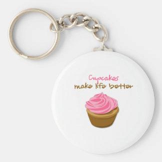 Cupcakes maakt het Leven Beter Sleutelhangers