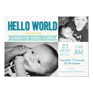 De Aankondiging van de Geboorte van de Wereld van