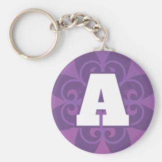 De Aanvankelijke Brief Keychain van het modieuze Sleutelhanger