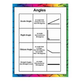 De Achtergrond van de Regenboog van de Wiskunde Briefkaart