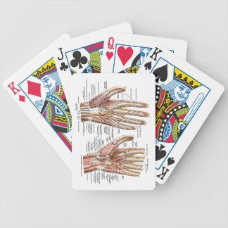 De anatomische Speelkaarten van de Hand Poker Kaarten