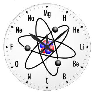De atoom Klok van de Wetenschap/van de Chemie