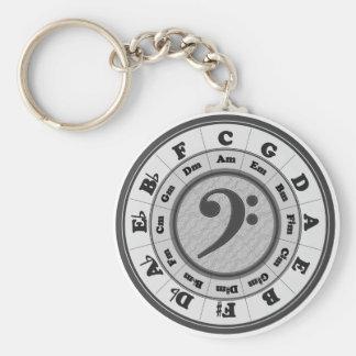 De bas Cirkel van de Sleutel van Vijfden Sleutelhanger