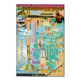 De bijbelse Grafiek van de Genealogie Briefkaart