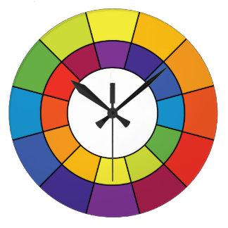 De bijkomende Klok van het Wiel van de Kleur