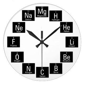 De chemische Pret Nerdy van Elementen Grote Klok