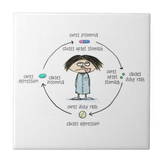 De cirkel van Medicijn Keramisch Tegeltje