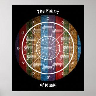 De cirkel van Vijfden is de Stof van Muziek Poster