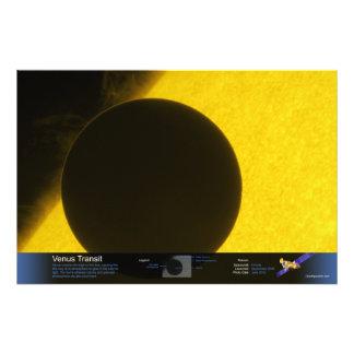 De Doorgang van het Venus Foto