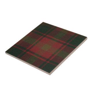 De Druk van het Geruite Schotse wollen stof van Tegeltje