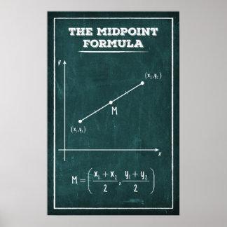 De formule van het Middelpunt Poster