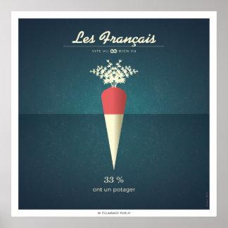 De Fransen die een moestuin hebben Poster