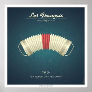 De Fransen die van een muziekinstrument spelen Poster