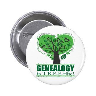 De genealogie is t-r-e-Rific! Button