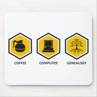 De Genealogie van de Computer van de koffie Muis Mat